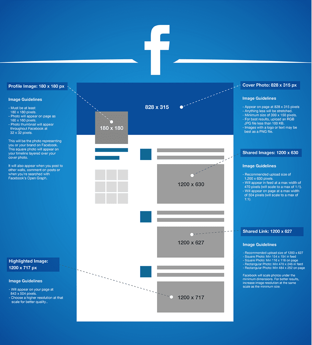 Facebook Image Sizes for Your Beachbody Business