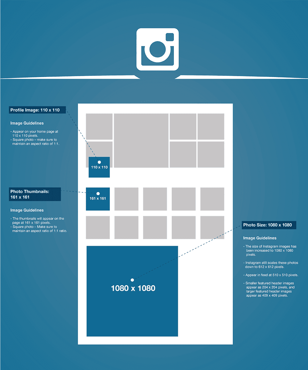 Instagram Image Sizes for your Beachbody Business